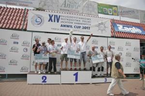 Długodystansowe Mistrzostwo Polski PPJK 2012 we Włocławku!